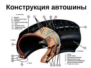 Конструкция автошины