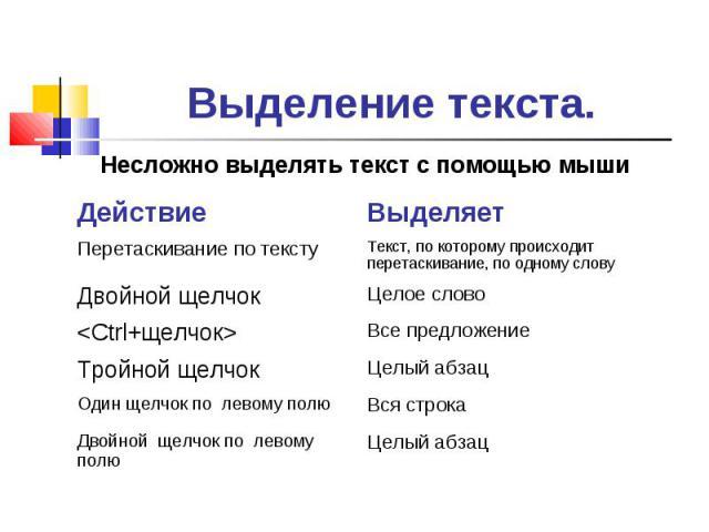 Выделение текста. Несложно выделять текст с помощью мыши