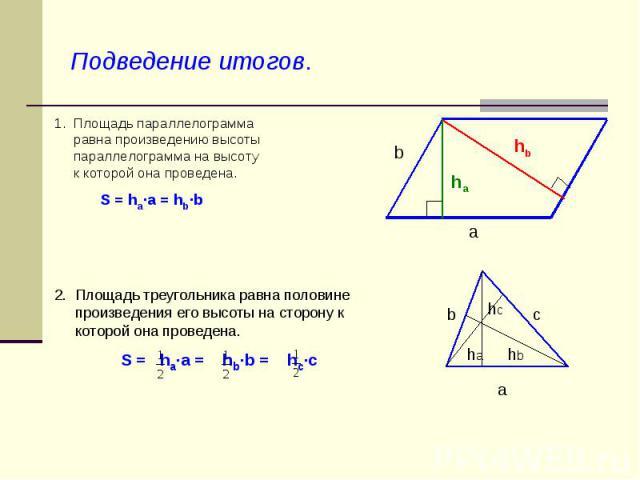 Подведение итогов. 1. Площадь параллелограмма равна произведению высоты параллелограмма на высоту к которой она проведена. S = ha·a = hb·b 2. Площадь треугольника равна половине произведения его высоты на сторону к которой она проведена. S = ha·a = …