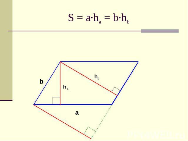 S = a·ha = b·hb