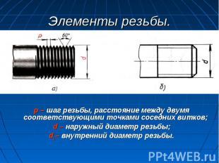 Элементы резьбы. p – шаг резьбы, расстояние между двумя соответствующими точками