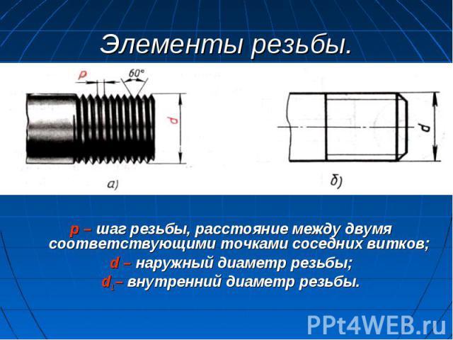 Элементы резьбы. p – шаг резьбы, расстояние между двумя соответствующими точками соседних витков;d – наружный диаметр резьбы;d1 – внутренний диаметр резьбы.