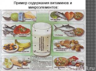 Пример содержания витаминов и микроэлементов:
