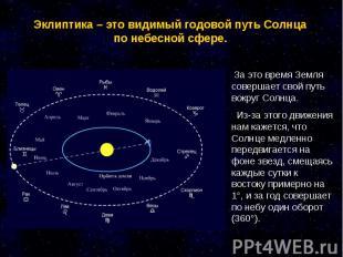 Эклиптика – это видимый годовой путь Солнца по небесной сфере. За это время Земл
