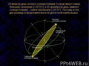 22 июня (в день летнего солнцестояния) Солнце имеет самое большое склонение (+23