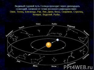 Видимый годовой путь Солнца проходит через двенадцать созвездий, начиная от точк