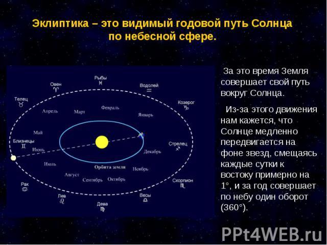 Эклиптика – это видимый годовой путь Солнца по небесной сфере. За это время Земля совершает свой путь вокруг Солнца. Из-за этого движения нам кажется, что Солнце медленно передвигается на фоне звезд, смещаясь каждые сутки к востоку примерно на 1°, и…