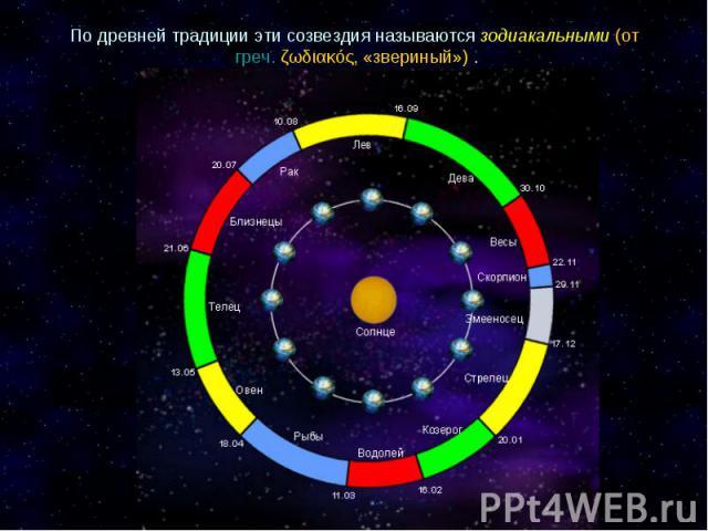 По древней традиции эти созвездия называются зодиакальными (отгреч.ζωδιακός, «звериный») .