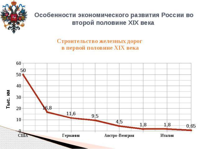 Особенности экономического развития России во второй половине XIX века Строительство железных дорог в первой половине XIX века