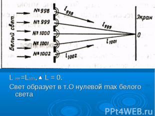 L 999 =L1001, L = 0.Свет образует в т.О нулевой max белого света
