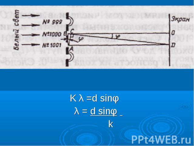 K λ =d sinφ λ = d sinφ k