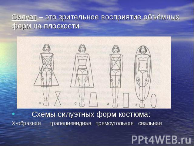 Силуэт – это зрительное восприятие объёмных форм на плоскости. Схемы силуэтных форм костюма:Х-образная трапециевидная прямоугольная овальная