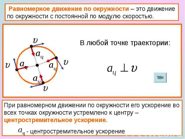 Равномерное движение по окружности – это движение по окружности с постоянной по модулю скоростью. В любой точке траектории: При равномерном движении по окружности его ускорение во всех точках окружности устремлено к центру – центростремительное уско…