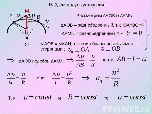 Найдём модуль ускорения: Рассмотрим ∆АОВ и ∆АMN ∆АОВ – равнобедренный, т.к. ОА=ВО=R ∆AMN – равнобедренный, т.к. < АОВ =