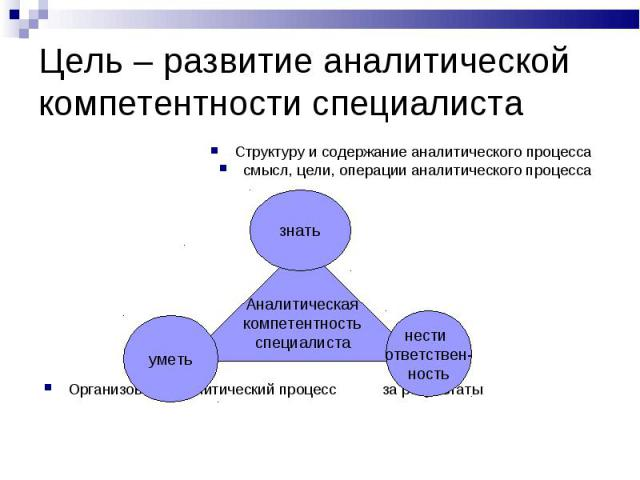 Цель – развитие аналитической компетентности специалиста Структуру и содержание аналитического процессасмысл, цели, операции аналитического процессаОрганизовать аналитический процесс за результаты