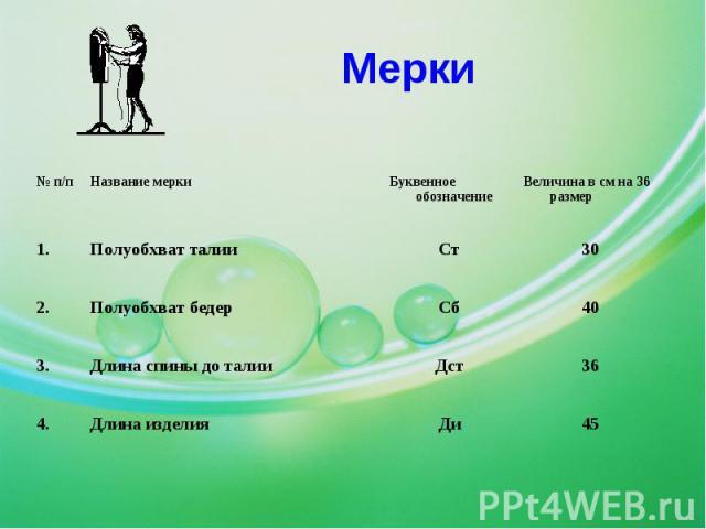 Мерки