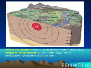 Очаг землетрясения - место, где происходит сдвиг горных породЭпицентр землетрясе