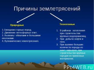 Причины землетрясений 1.Смещение горных пород.2. Движение литосферных плит.3. Вы