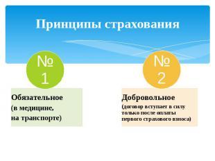 Принципы страхования № 1Обязательное(в медицине, на транспорте)№ 2Добровольное(д