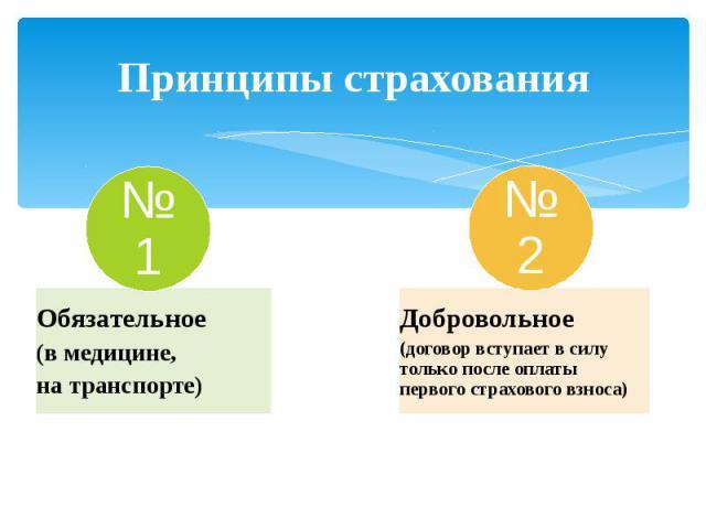 Принципы страхования № 1Обязательное(в медицине, на транспорте)№ 2Добровольное(договор вступает в силу только после оплаты первого страхового взноса)