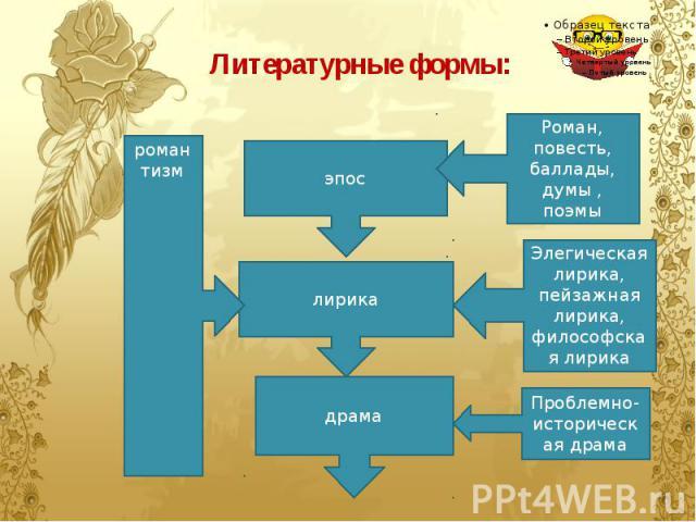 Литературные формы: