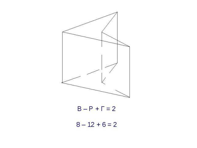 В – Р + Г = 28 – 12 + 6 = 2