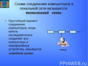 Схема соединения компьютеров в локальной сети называется топологией сети. Просте