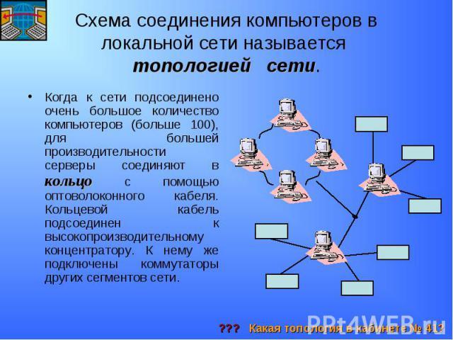 Схема соединения компьютеров в локальной сети называется топологией сети. Когда к сети подсоединено очень большое количество компьютеров (больше 100), для большей производительности серверы соединяют в кольцо с помощью оптоволоконного кабеля. Кольце…
