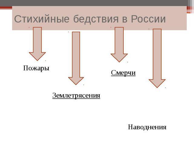 Cтихийные бедствия в России Наводнения