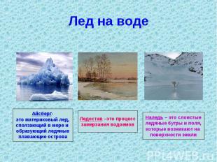 Лед на воде Айсберг-это материковый лед,сползающий в море и образующий ледяныепл