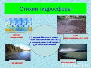 Стихии гидросферы С водами Мирового океана также связано много опасных, а иногда