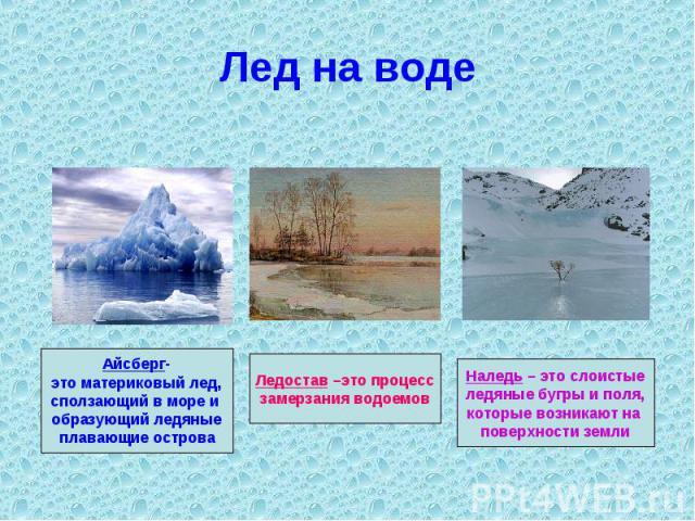 Лед на воде Айсберг-это материковый лед,сползающий в море и образующий ледяныеплавающие острова Ледостав –это процессзамерзания водоемов Наледь – это слоистыеледяные бугры и поля,которые возникают на поверхности земли