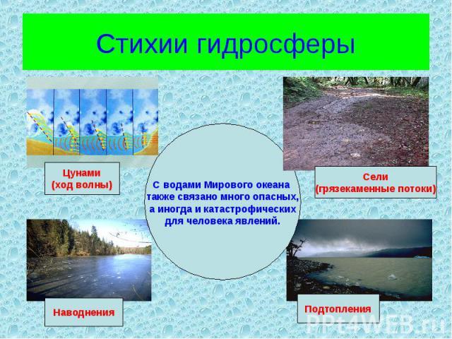 Стихии гидросферы С водами Мирового океана также связано много опасных, а иногда и катастрофических для человека явлений.