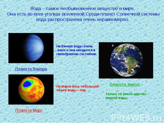 Вода – самое необыкновенное вещество в мире. Она есть во всех уголках вселенной.Среди планет Солнечной системывода распространена очень неравномерно. На Венере воды очень мало и она находится в газообразном состоянии. На Марсе весь небольшойобъем во…
