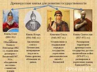 Древнерусские князья для развития государственности Князь Олег(882-912 гг.) Объе