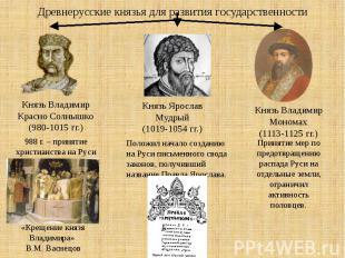 Древнерусские князья для развития государственности Князь Владимир Красно Солныш