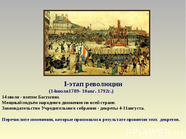 I-этап революции(14июля1789- 10авг. 1792г.) 14 июля - взятие Бастилии.Мощный подъём народного движения по всей стране.Законодательство Учредительного собрания - декреты 4-11августа.Перечислите изменения, которые произошли в результате принятия этих …