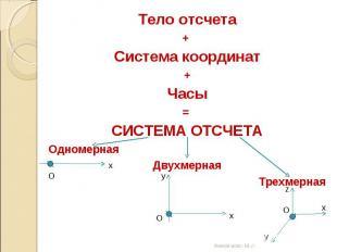 Тело отсчета+ Система координат+Часы= СИСТЕМА ОТСЧЕТАОдномернаяДвухмернаяТрехмер