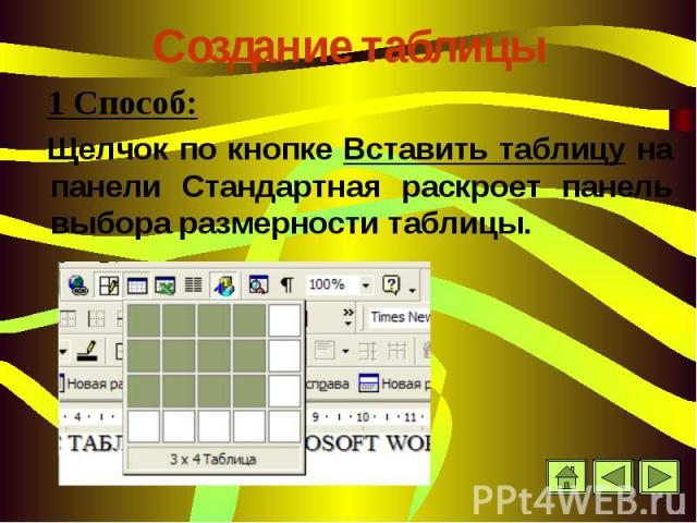 Создание таблицы 1 Способ:Щелчок по кнопке Вставить таблицу на панели Стандартная раскроет панель выбора размерности таблицы.