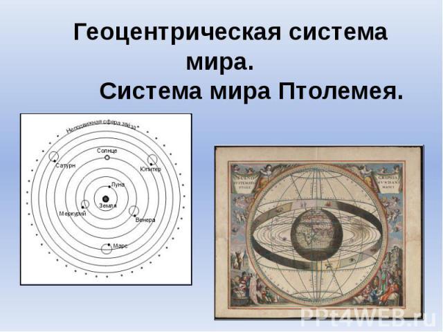 Геоцентрическая система мира. Система мира Птолемея