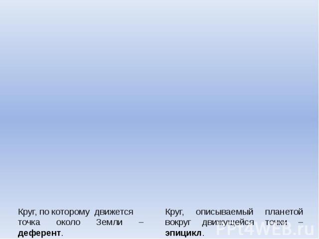 Круг, по которому движется точка около Земли – деферент. Круг, описываемый планетой вокруг движущейся точки – эпицикл.