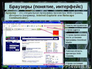 Браузеры (понятие, интерфейс) Браузер – это специальная программа просмотра Web-