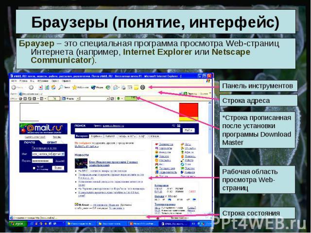 Браузеры (понятие, интерфейс) Браузер – это специальная программа просмотра Web-страниц Интернета (например, Internet Explorer или Netscape Communicator).