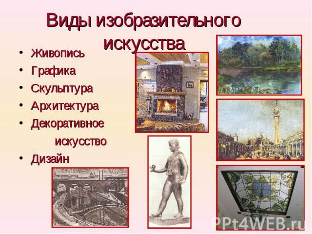 Виды изобразительногоискусства ЖивописьГрафикаСкульптураАрхитектураДекоративноеискусствоДизайн