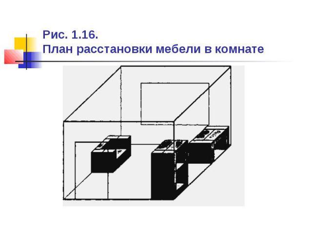 Рис. 1.16. План расстановки мебели в комнате