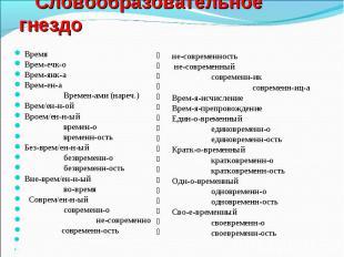 Словообразовательное гнездо ВремяВрем-ечк-оВрем-янк-аВрем-ен-а Времен-ами (наре