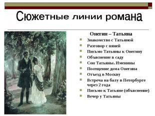 Сюжетные линии романа Онегин – ТатьянаЗнакомство с ТатьянойРазговор с нянейПисьм