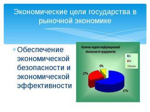 Экономические цели государства в рыночной экономике Обеспечение экономической бе