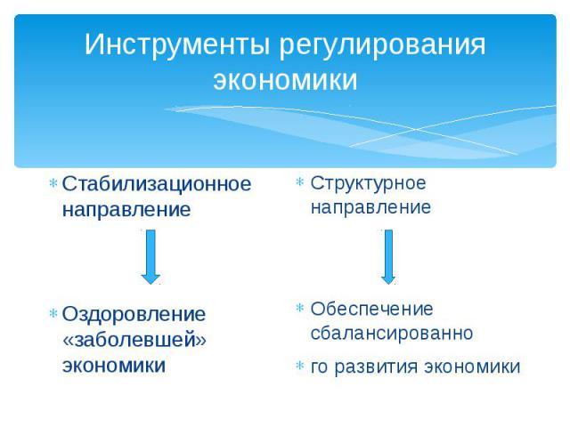 Инструменты регулирования экономикиСтабилизационное направлениеОздоровление «заболевшей» экономики