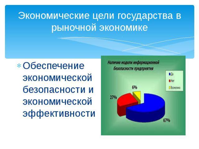 Экономические цели государства в рыночной экономике Обеспечение экономической безопасности и экономической эффективности